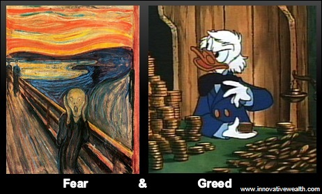 fear and greed in financial markets