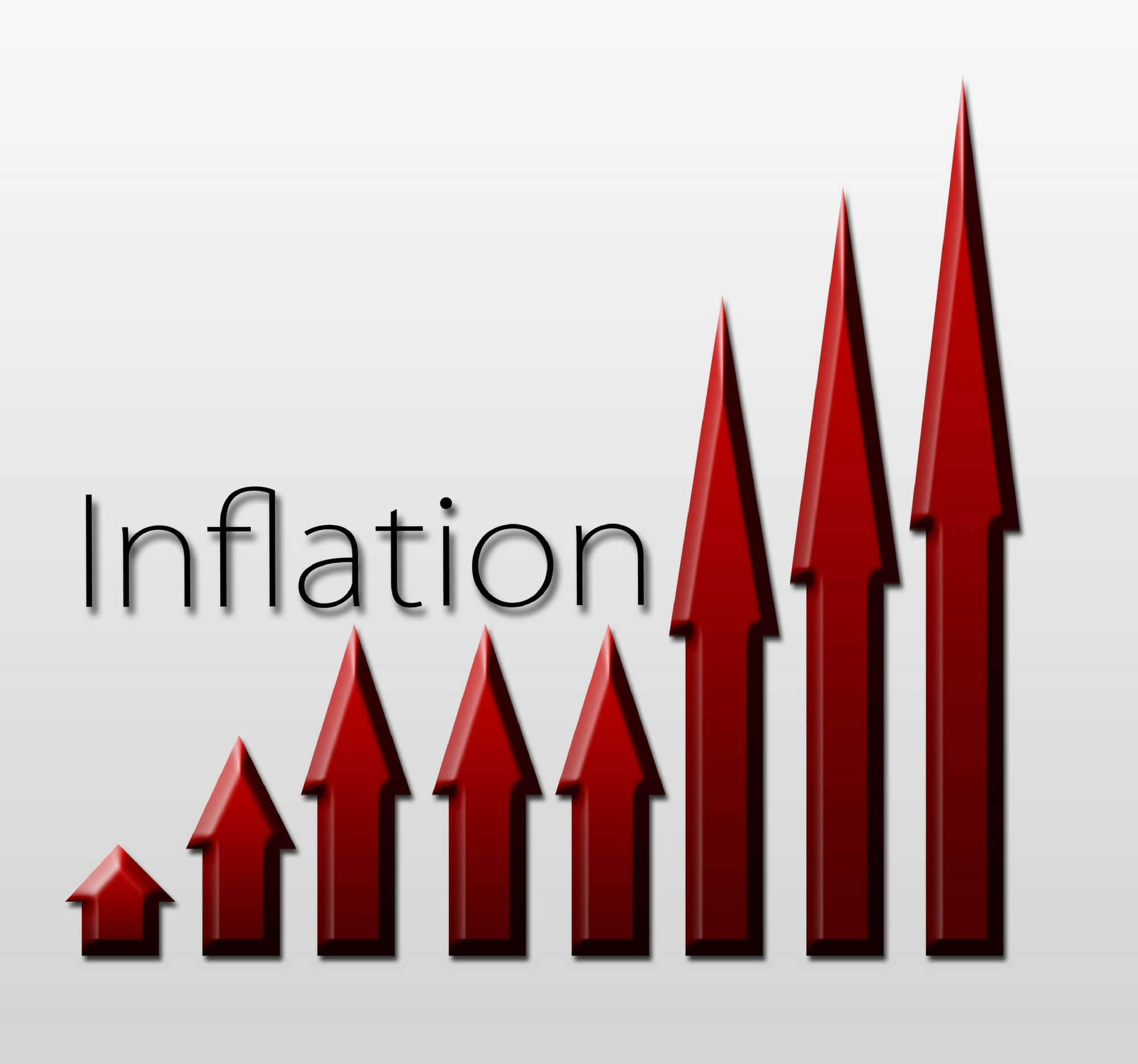 Rise Credit >> Inflation - Everything You Need To Know About Inflation ...