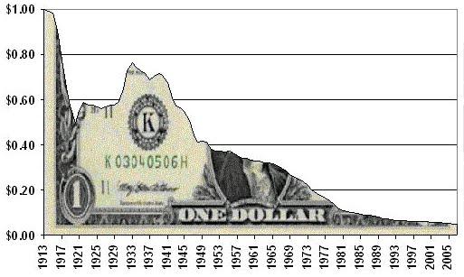 john d rockefeller net worth inflation